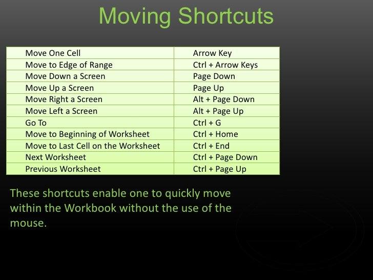 Moving Shortcuts  Move One Cell                        Arrow Key  Move to Edge of Range                Ctrl + Arrow Keys  ...
