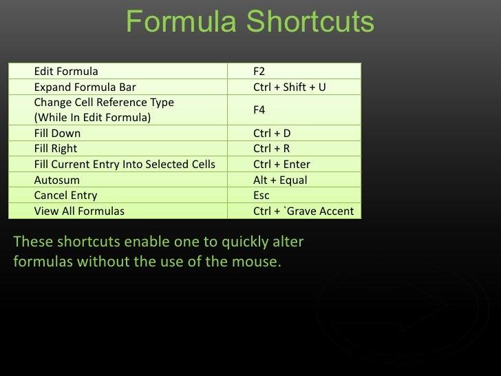 Formula Shortcuts   Edit Formula                             F2   Expand Formula Bar                       Ctrl + Shift + ...