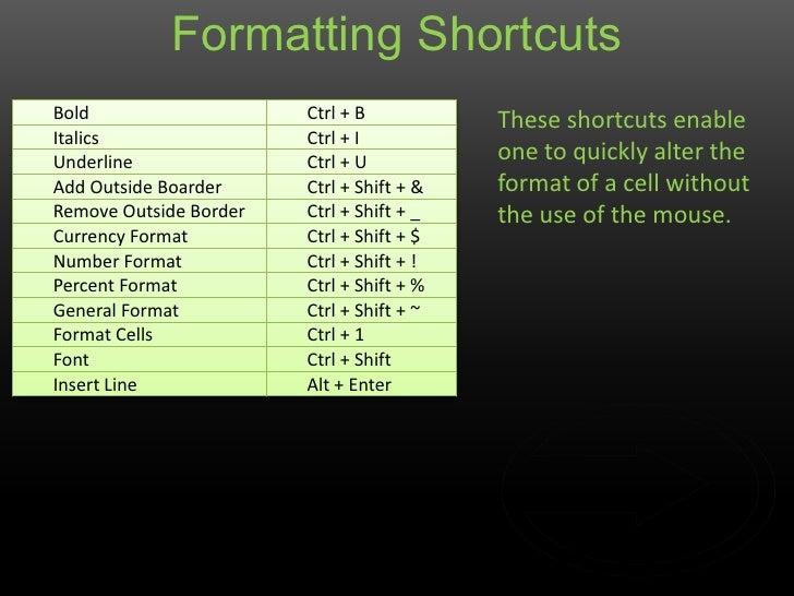 Formatting ShortcutsBold                    Ctrl + B           These shortcuts enableItalics                 Ctrl + IUnder...