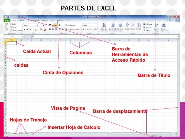 Habrás oído hablar mucho de las Macros y también conocerás que suponen una gran ayuda a la hora de lograr mayor productividad en tu trabajo. Abrir una hoja de cálculo Excel y localizar desde donde trabajar con las Macros. Para ello haz clic en el Botón de Office, después en Opciones de Excel (abajo hacia la derecha), activar con osef-team-fr.tk