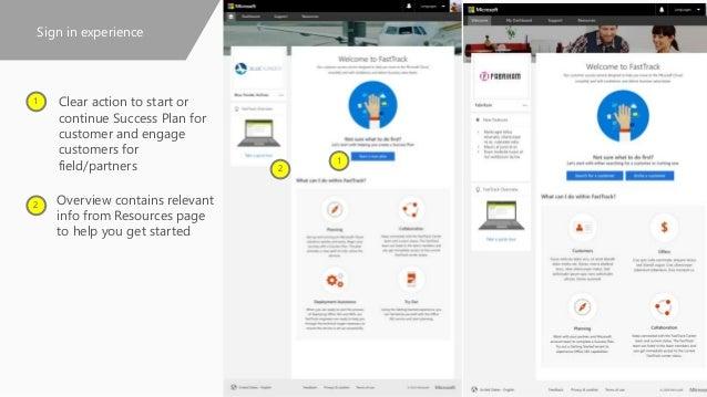 Microsoft FastTrack-The Customer Success Service