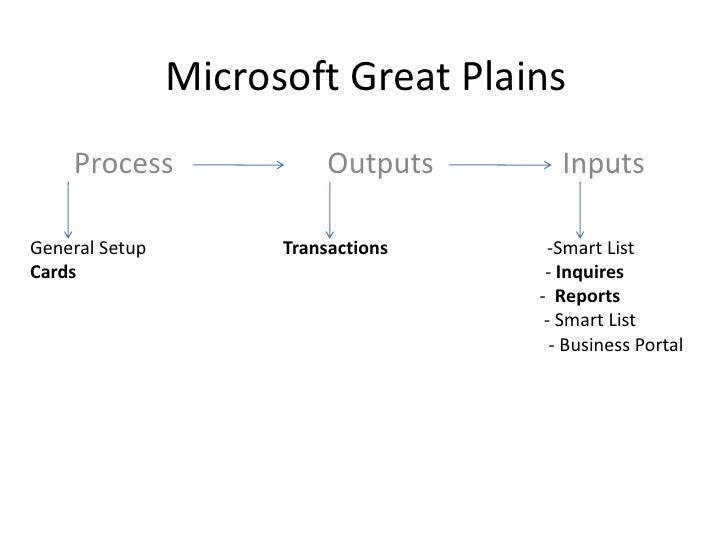 microsoft dynamics great plains user manual