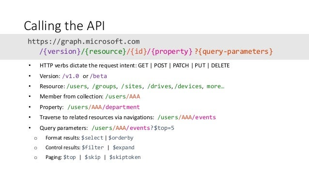 Microsoft Graph and Azure Functions - SharePoint User Group Frankfurt