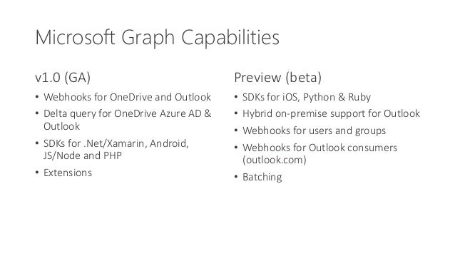 Microsoft graph a way to build secure and smart apps