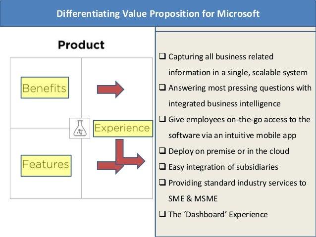 microsoft shared values Microsoft has a price to book value of 9146 microsoft price to book value (msft) charts, historical data microsoft historical price to book value data using per-share values.