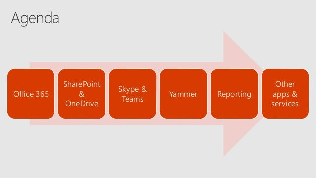 Microsoft Ignite 2017 recap Slide 3