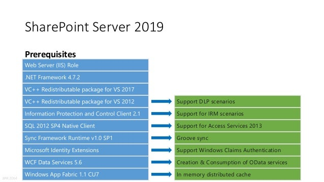 Microsoft Ignite 2018 by Nick Hobbs - A SharePoint Perspective