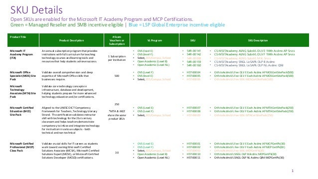 SKU Details Open SKUs are enabled for the Microsoft IT Academy Program and MCP Certifications. Green = Managed Reseller an...