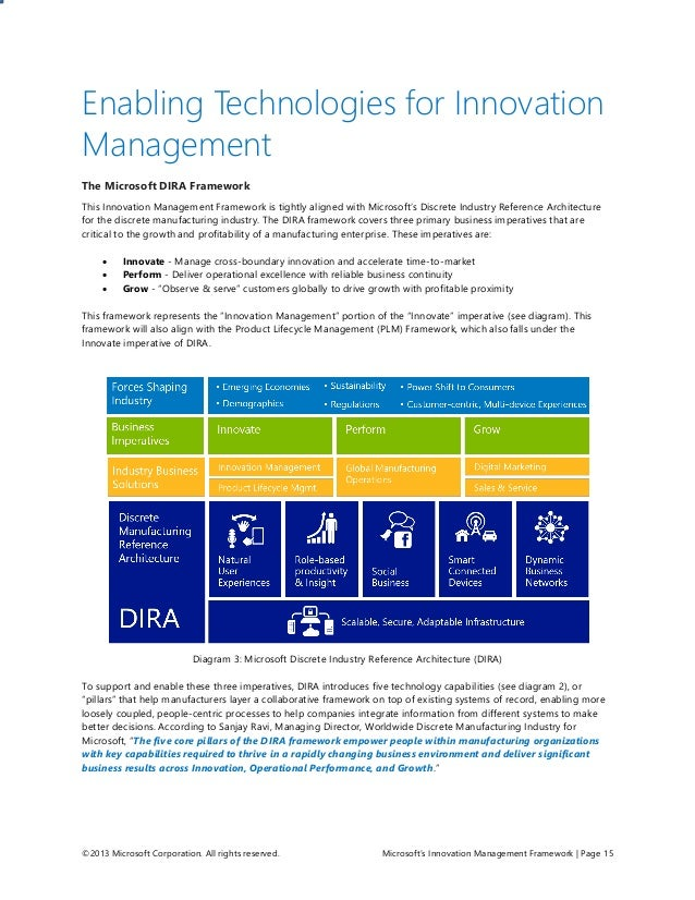 innovation strategy at microsoft Recognizing innovation at microsoft, we believe that technology alone cannot build 21st century skills in students technology is an accelerator, but alone it does .