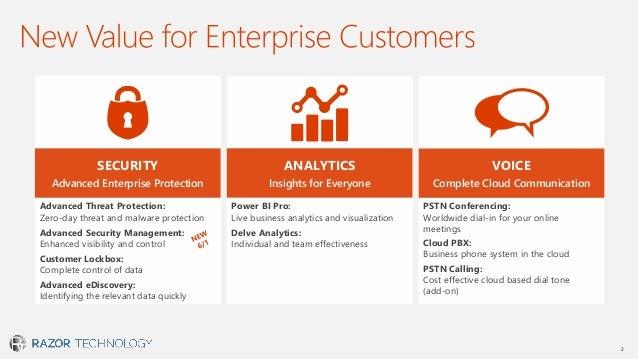 Microsoft Office 365 E5 Enterprise Value