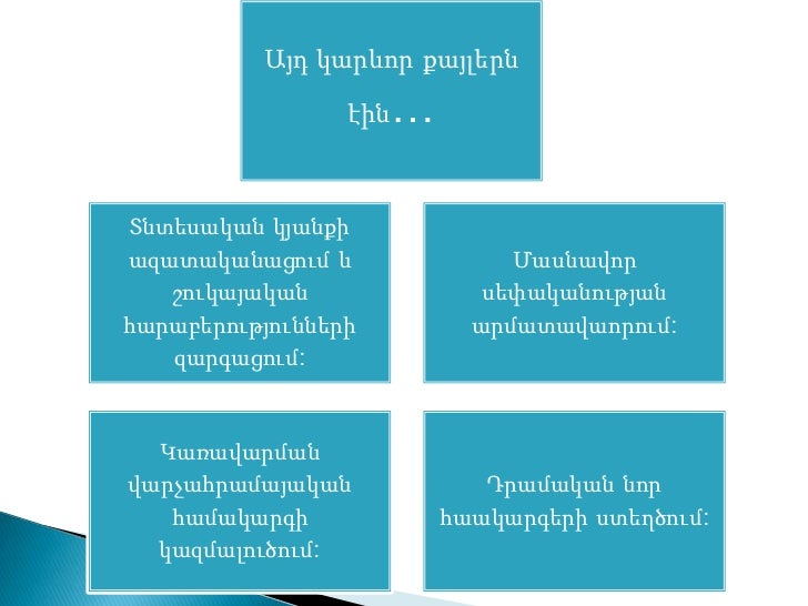 презентация Microsoft office power point Slide 3
