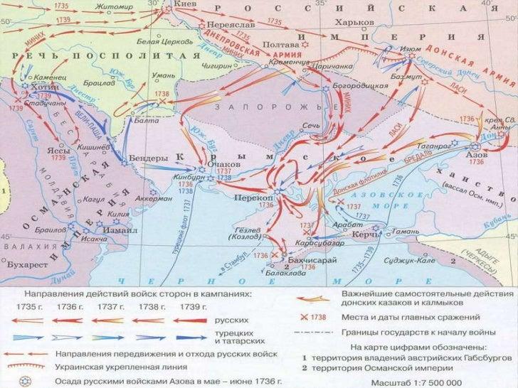 Русско-турецкая война-3