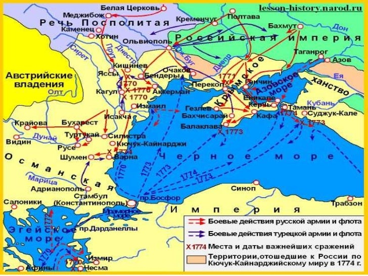 Русско-турецкая война-2