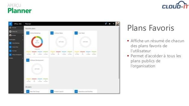 Planner APERÇU Plans Favoris  Affiche un résumé de chacun des plans favoris de l'utilisateur  Permet d'accéder à tous le...