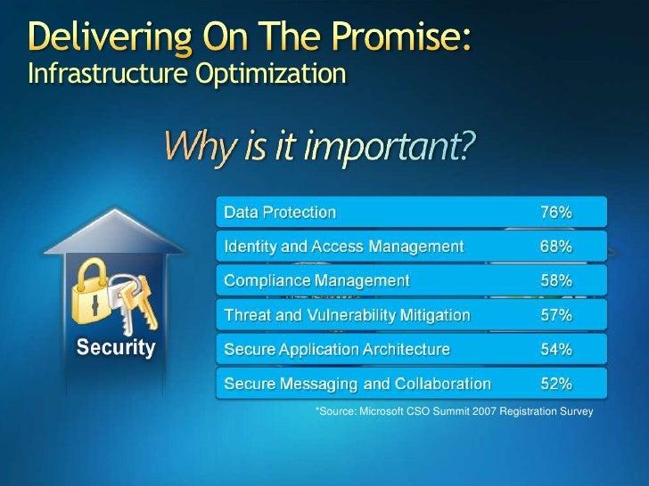 microsoft platform security briefing