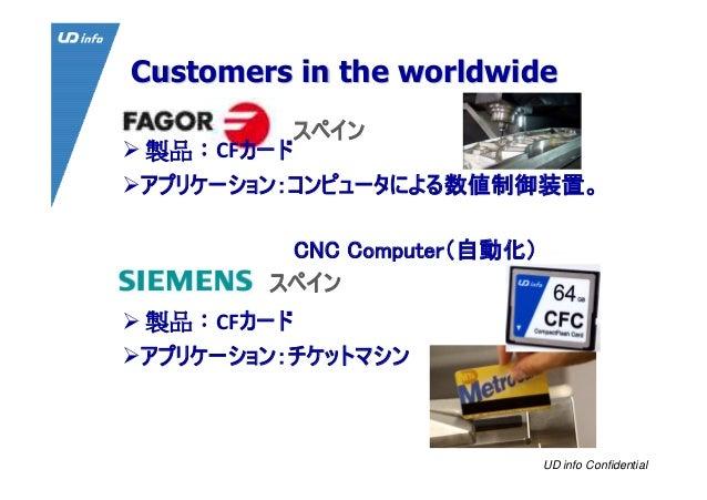 工業用産業用フラッシュメモリー取引先 Slide 3