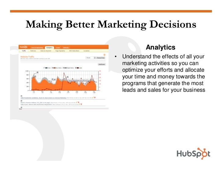 Analytics HubSpot May2009 Slide 2