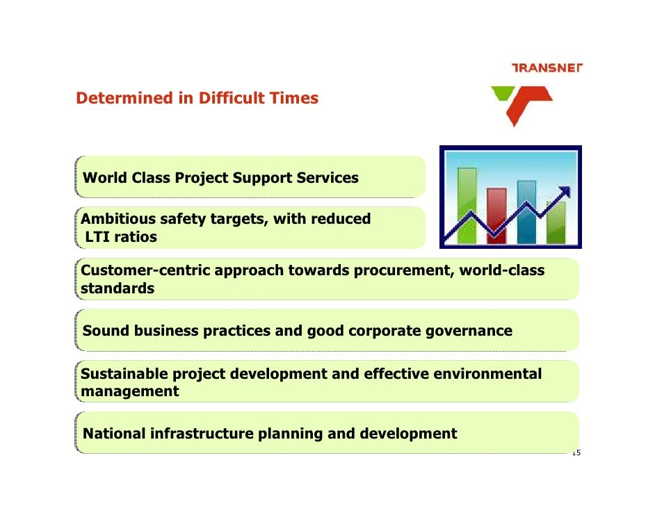 Determined in Difficult Times    World Class Project Support Services  Ambitious safety targets, with reduced LTI ratios  ...