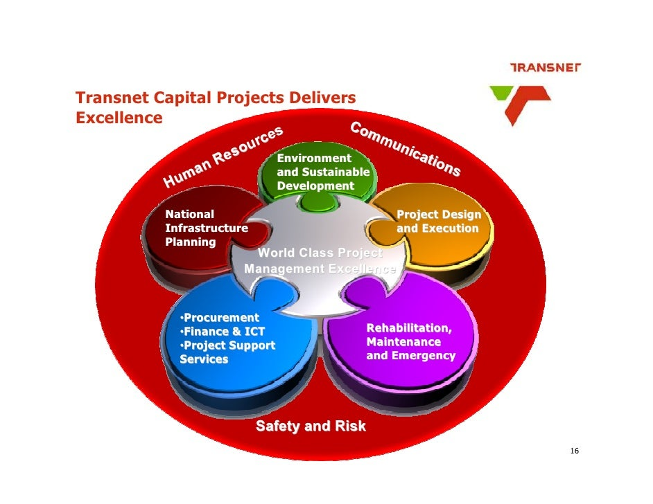 Transnet Capital Projects Delivers Excellence                       C    om                        ces               mu   ...