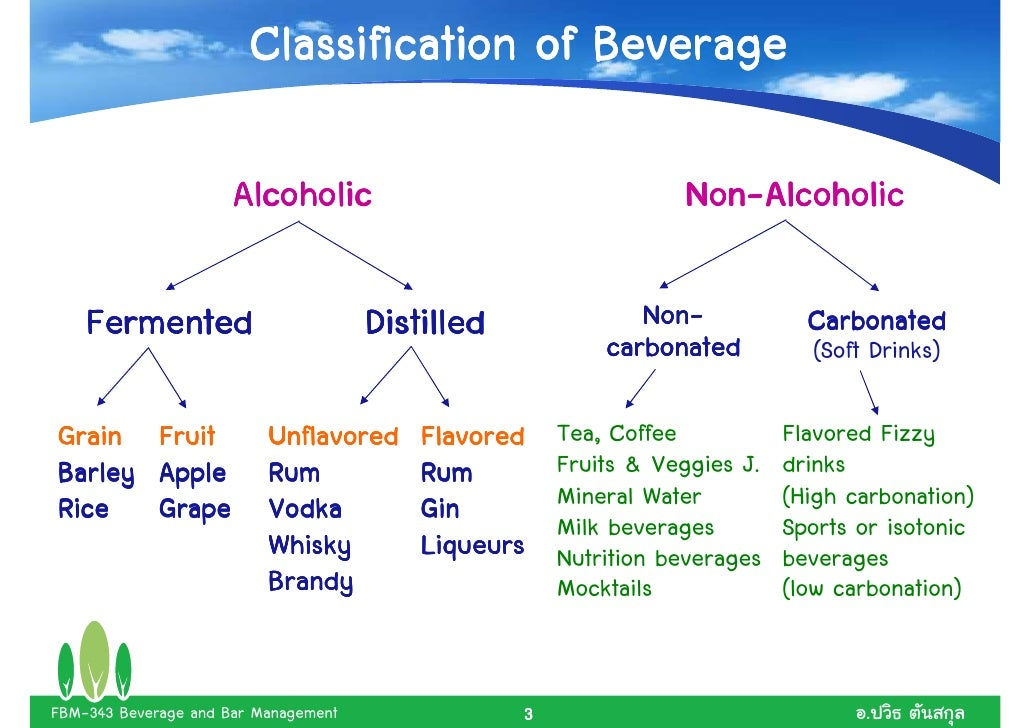 Classification of beverages