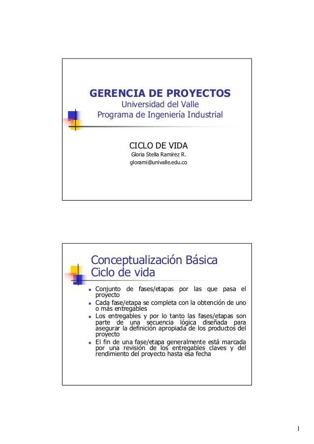 1 GERENCIA DE PROYECTOS Universidad del Valle Programa de Ingeniería Industrial CICLO DE VIDA Gloria Stella Ramírez R. glo...
