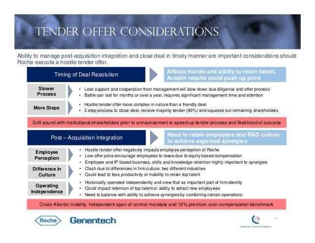 roches acquisition of genentech roche holding ag: funding the genentech acquisition financial policy march 5, 2015 morgan ephriam kristopher kirkpatrick jasmine white 1.