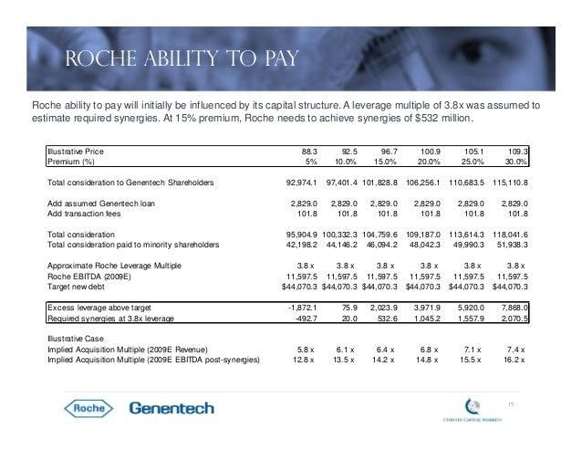 roche genentech Roche - genentech m&a analysis by taposhdr in types school work.