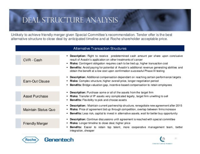 Roches acquisition of genentech 22 22 deal structure analysis earn out platinumwayz