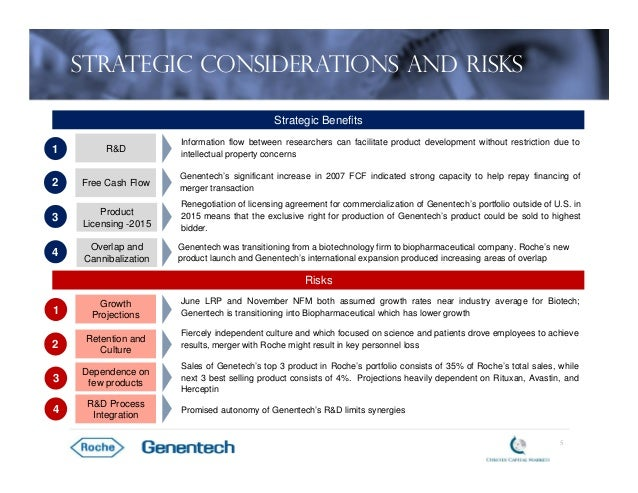 roche s acquisition Roche announced that it is acquiring genia, a california based sequencing technology startup company genia is founded by roger chen, stefan roever, pratima rao and.
