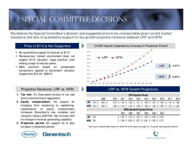 Roche's Acquisition of Genentech