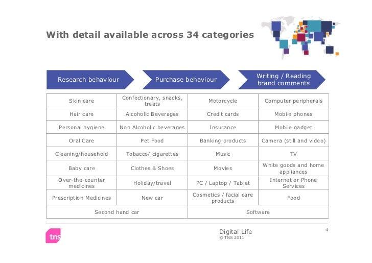 TNS Digital Life 2011- Worldwide study on online consumer ...