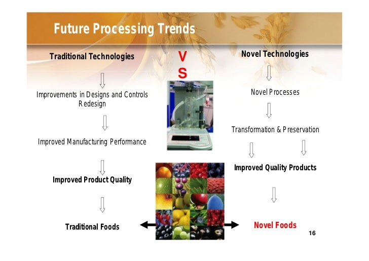 Novel Food Processing Technologies Emerging Applications