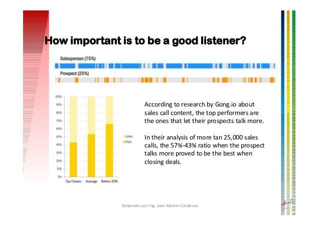 Elaborado por Ing. José Alberto Cárdenas How important is to be a good listener? According to research by Gong.io about sa...