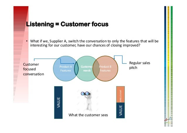 Listening = Customer focus • What if we, Supplier A, switch the conversation to only the features that will be interesting...