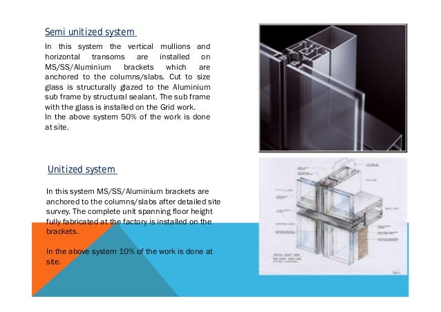 Snap Cap Snap Cap Glazing System
