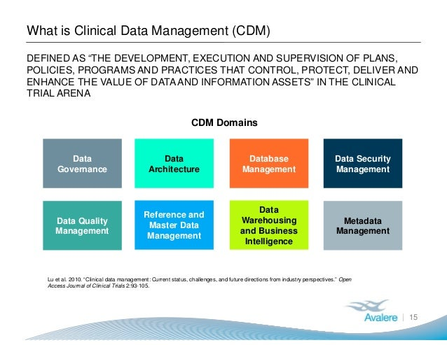 """What is Clinical Data Management (CDM) 15 DEFINED AS """"THE DEVELOPMENT, EXECUTION AND SUPERVISION OF PLANS, POLICIES, PROGR..."""
