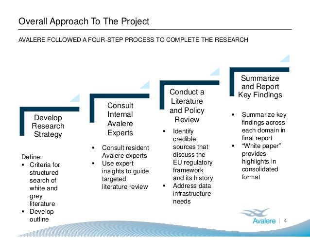 Overall Approach To The Project 4 AVALERE FOLLOWED A FOUR-STEP PROCESS TO COMPLETE THE RESEARCH Develop Research Strategy ...