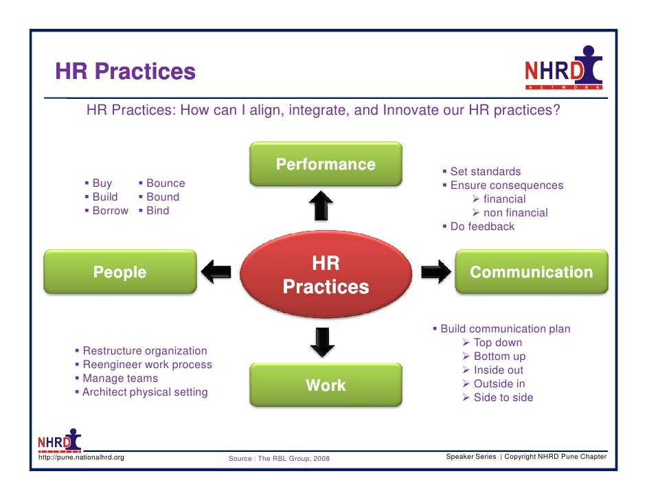 microsoft hr practices Ten hr practices your competitors will thank you for here are ten hr practices to throw out the window if you care about talent.