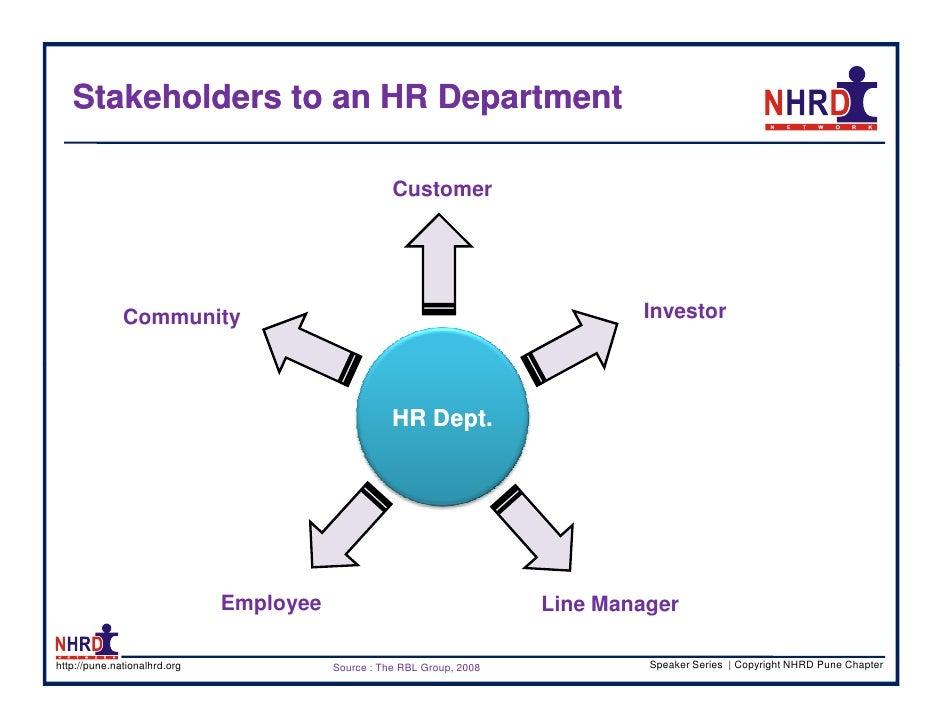 hr competencies for managing paradoxes transformation