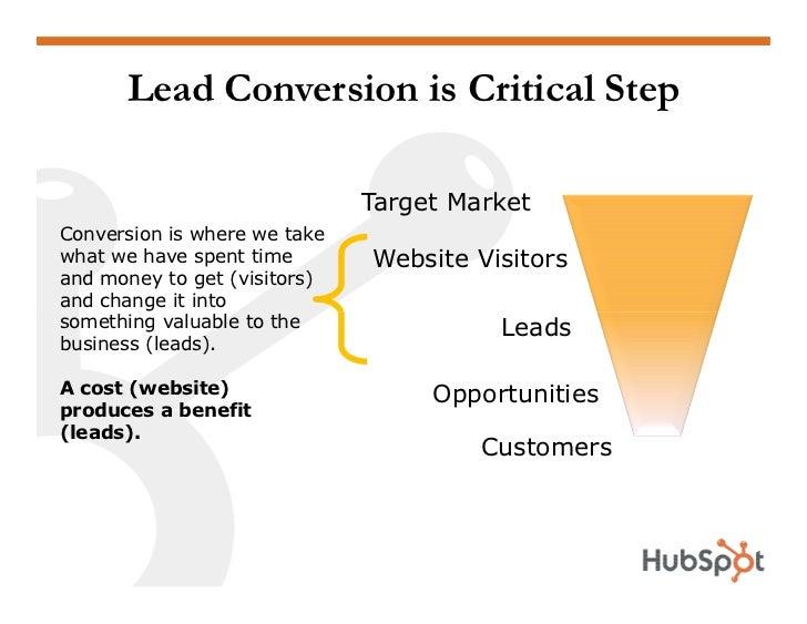 Lead Generation - Landing Page HubSpot May2009 Slide 3