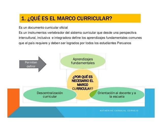 1. ¿QUÉ ES EL MARCO CURRICULAR? Es un documento curricular oficial Es un instrumentos vertebrador del sistema curricular q...