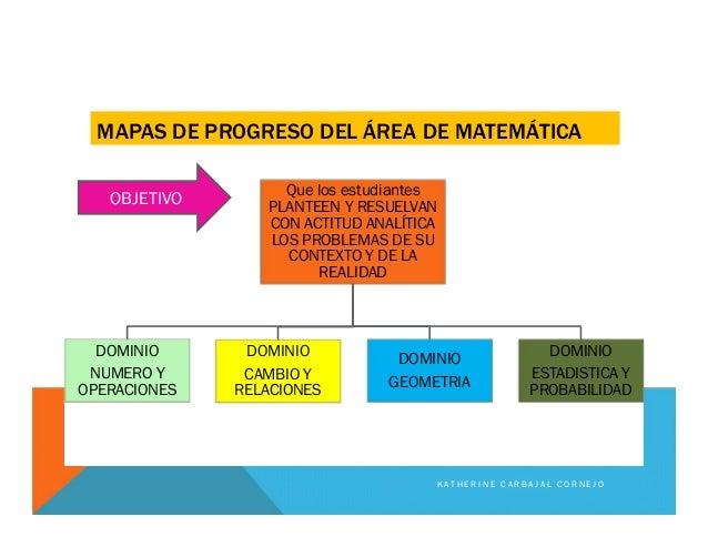 MAPAS DE PROGRESO DEL ÁREA DE MATEMÁTICA Que los estudiantes PLANTEEN Y RESUELVAN CON ACTITUD ANALÍTICA LOS PROBLEMAS DE S...