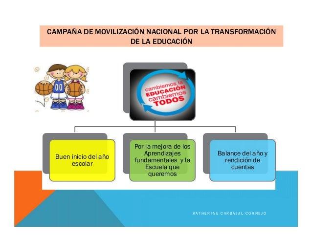 Buen inicio del año escolar Por la mejora de los Aprendizajes fundamentales y la Escuela que queremos Balance del año y re...