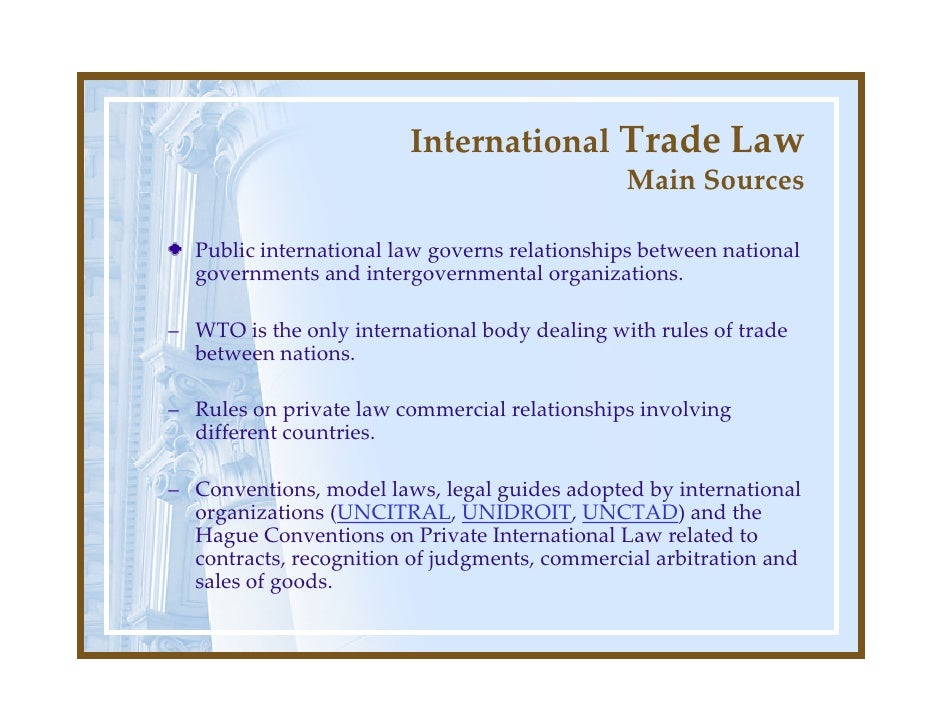 Definition of International Law
