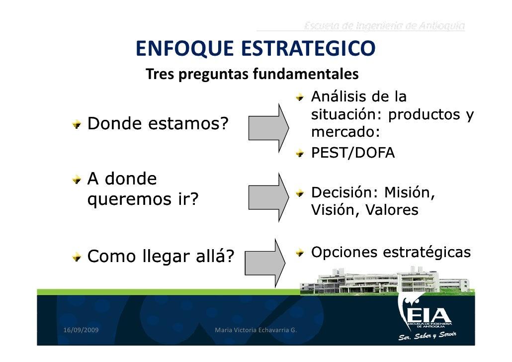 ENFOQUE ESTRATEGICO              Tres preguntas fundamentales                                                      Análisi...