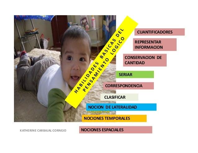 PENSAMIENTO LÓGICO ESTRATEGIAS PREVIAS A LA NOCIÓN DE NÚMERO Slide 3