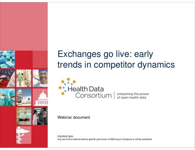Exchanges go live: early trends in competitor dynamics Slide 2