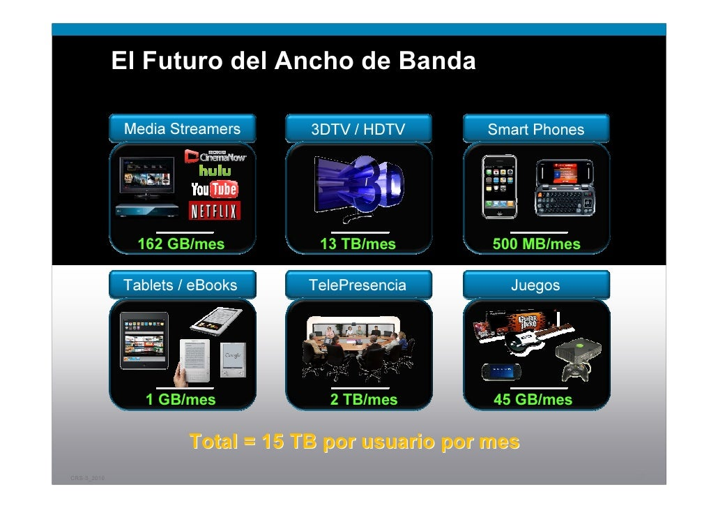 Cisco CSR-3 Construyendo la nueva Internet Slide 2