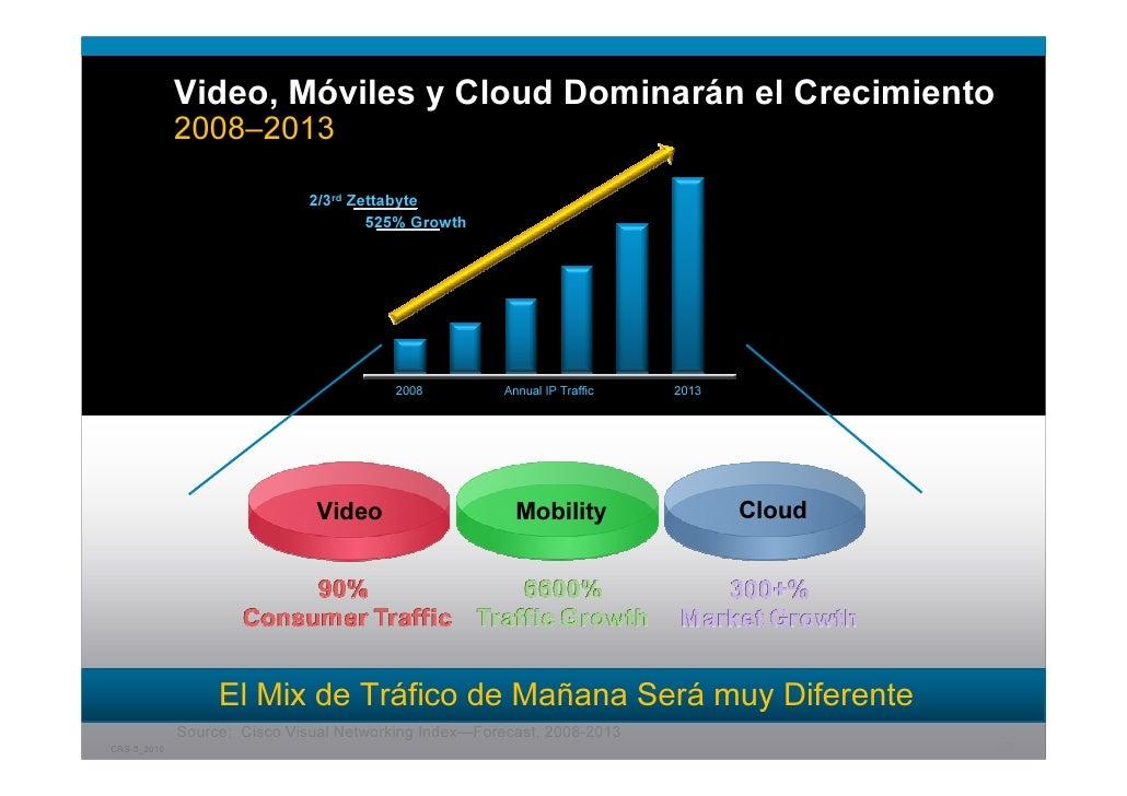 Cisco CSR-3 Construyendo la nueva Internet Slide 3