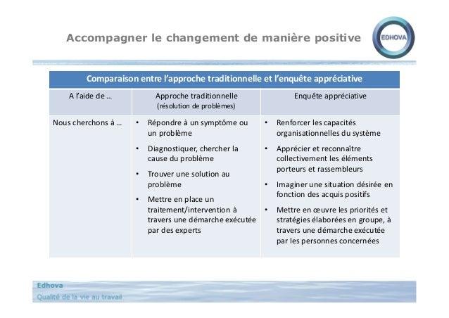 Accompagner le changement de manière positive Slide 2